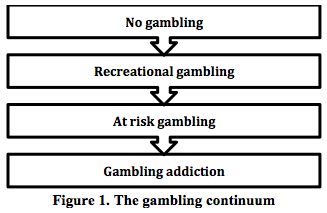 Gambling addiction meeting