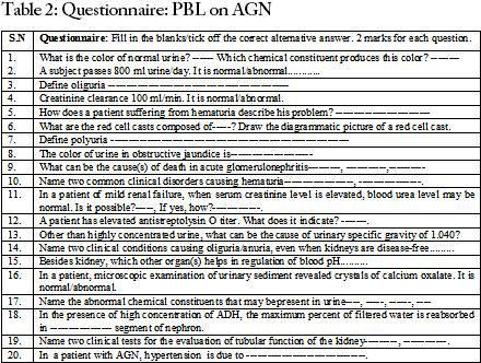 Questionnaire: PBL on AGN